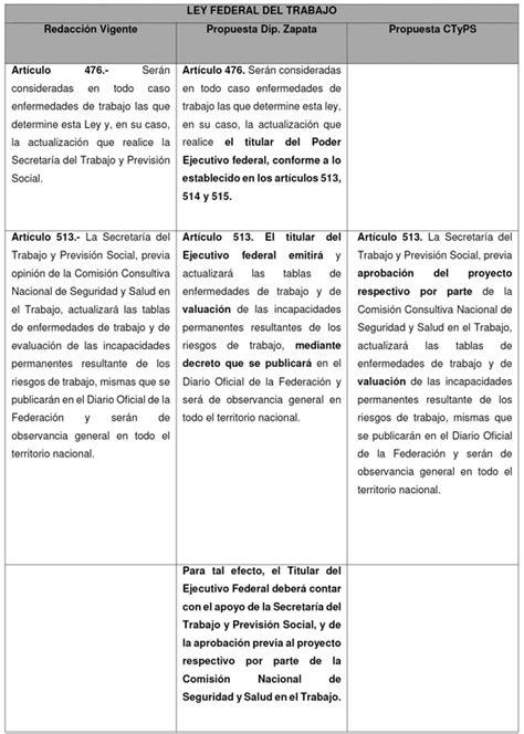 gaceta ley del regimen cambiario 2016 gaceta parlamentaria a 241 o xix n 250 mero 4516 ii martes 26
