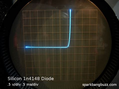 silicon diode forward resistance zinc oxide and pencil graphite compared to silicon diode