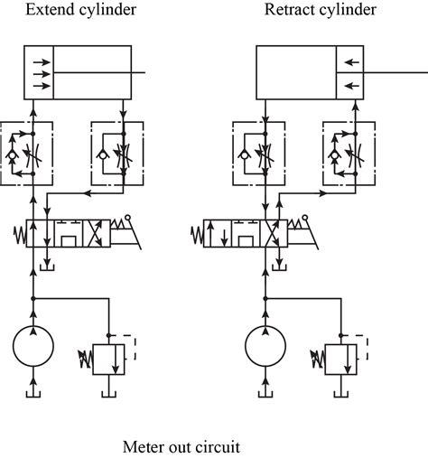 analisa karakteristik transistor efek medan transistor efek medan ppt 28 images led cathode bias 28 images a simple pushpull balance led