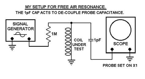 self resonant air inductor coil inductance and capacitance