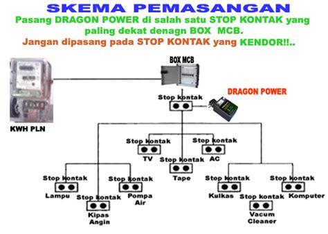 Power Alat Penghemat Listrik Sertifikasi Lipi Type R2 alat penghemat listrik power