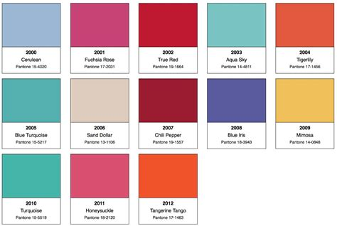 pantone color names design resources colour names on pantone