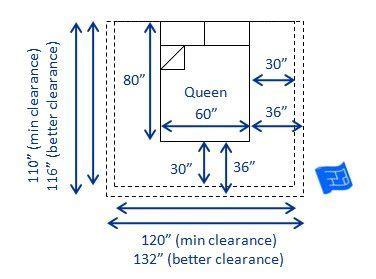 bedroom dimensions for queen size bed dimensions of a us canada queen bed 60 x 80 quot w x l