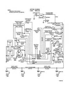wisconsin engine wiring diagram wisconsin wiring diagram free