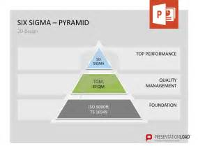 Quality Powerpoint Templates by Six Sigma Pyramid 2d Design Top Performance Quality