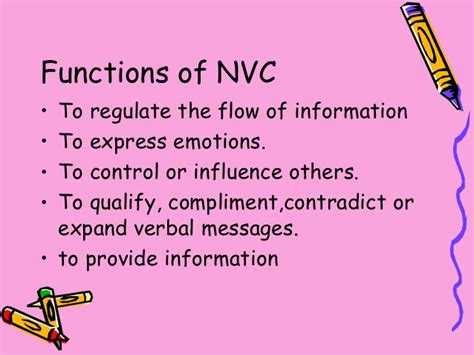 8 Non Verbal Ways Use To Express Their by 07a14 Guidelines To Improve Non Verbal Communication