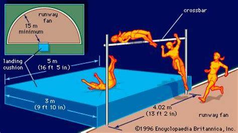 jump pit diagram high jump athletics britannica