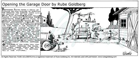 Who Invented The Garage Door Opener Automatic Garage Door Opener Rube Goldberg