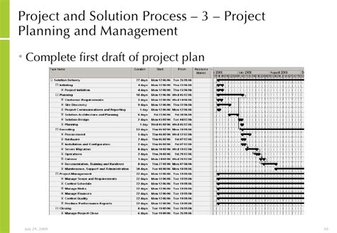 integrated project plan template test plan template part execution best free home