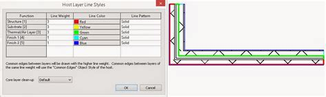 revit pattern line thickness revit recess wall layer cut style overrides
