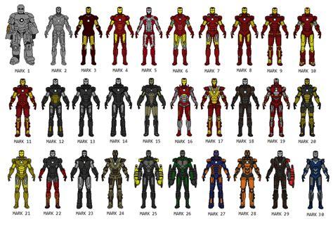 iron man armor vandersonmetal marvel costume