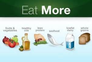 simple secrets to portion control and healthy eating in pictures