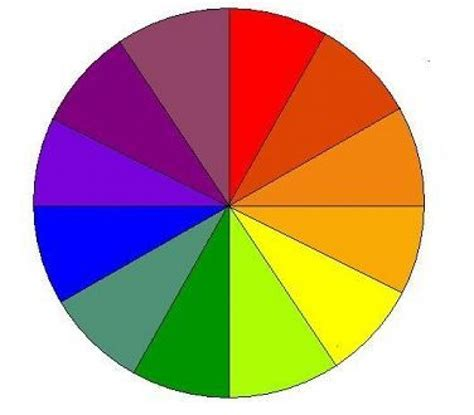 Complimentary Paint Color Schemes by Picture Color Wheel Color Wheeljpg Color Wheel Interior
