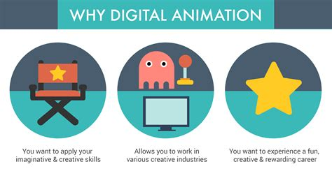 Digitally Inspired Media by Digital Animation Course In Malaysia Eduadvisor