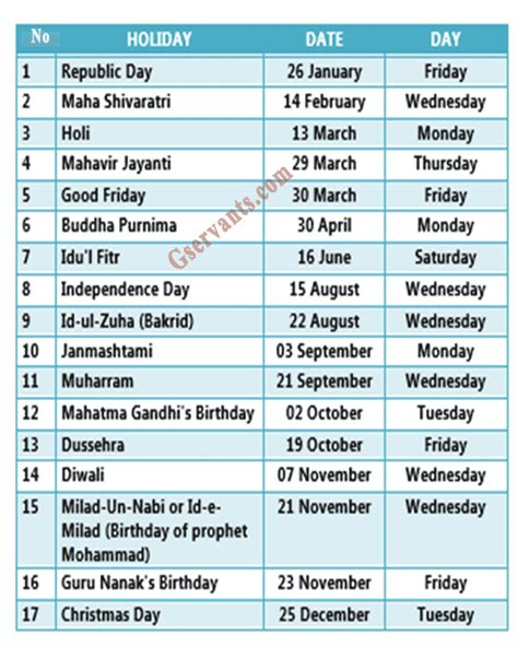 Calendar 2018 Govt Compulsory Holidays 2018 For Central Govt Offices At New