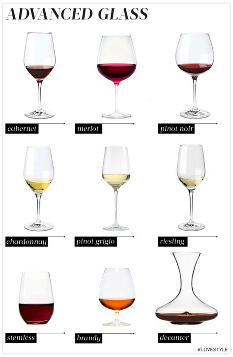 barware glasses types barware glasses types 28 images 17 best ideas about