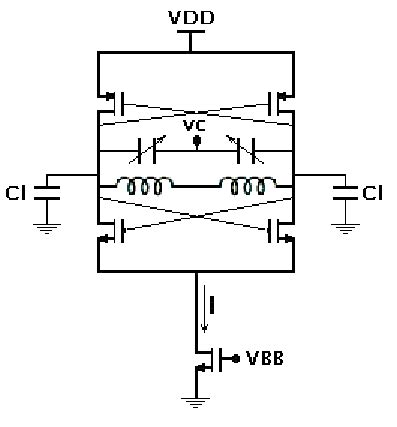 vco capacitor bank design low phase noise vco design a thesis pdf available