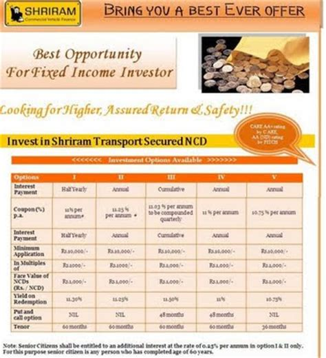 Shriram Transport Finance Letterhead Goodfundsadvisor August 2009