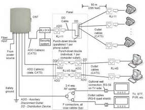 home telephone wiring schematic get free image about wiring diagram
