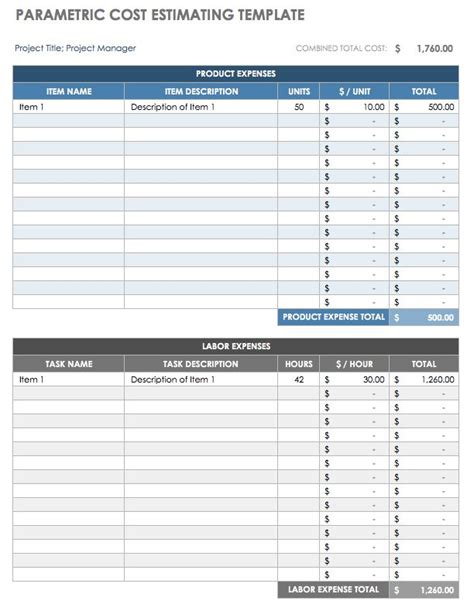 bottom up estimating template ultimate guide to project cost estimating smartsheet
