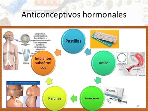 imagenes de barreras naturales diapositiva metodos anticonceptivos