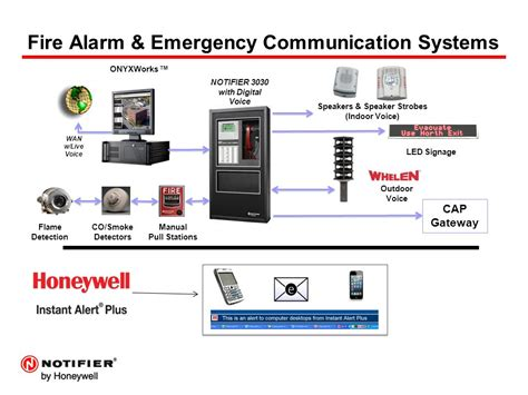 notifier alarm system wiring diagram style by
