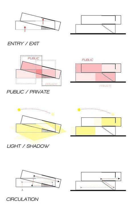 conceptual architecture diagram exle 33 best parti diagrams images on organizations