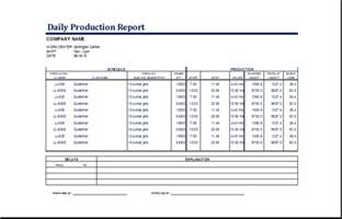 production report template excel daily production report template formal word templates
