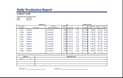 production status report template excel daily production report template formal word templates