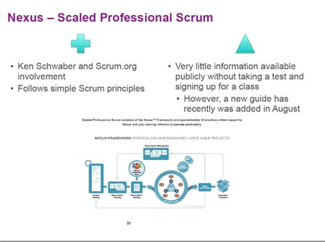 the nexus framework for scaling scrum continuously delivering an integrated product with scrum teams books a tour of agile scaling approaches