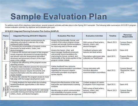 evaluation plan template 360 degrees conducting a comprehensive evaluation of your