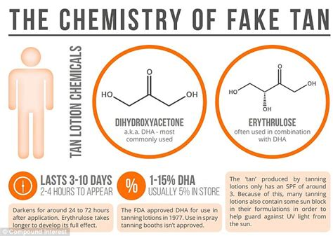 chemical tan the science of fake tan revealed in infographic daily