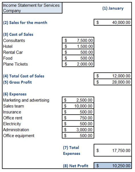 income statement template for service company sle excel sheet income statement for service businesses