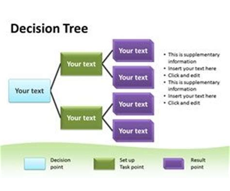 Decision Tree Template For Powerpoint Is A Free Powerpoint Decision Tree Template Free