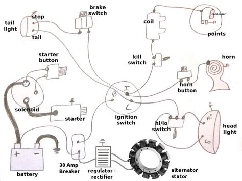 harley shovelhead wiring diagrams wiring