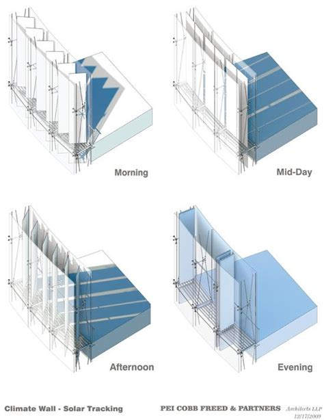architecture curtain wall 266 best building systems structure detail images on