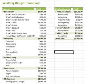 Simple Wedding Budget Template Wedding Budget Template Images
