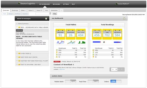 dashboard templates for asp net bi dashboard portal asp net jquery html5 sap sql on