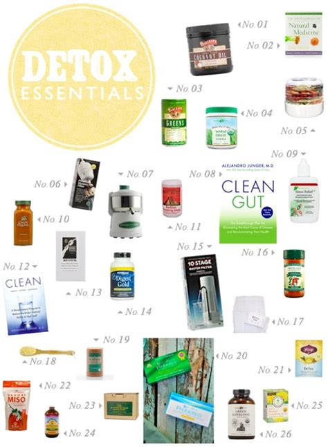 Essential Heavy Metal Detox by Detox Essentials The Healthy Apple