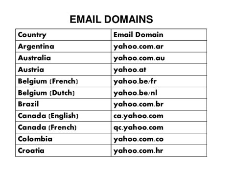 Yahoo Email Address Search Canada Yahoomail An Email Service Provider