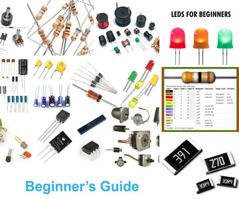 types of resistors and capacitors electronic components