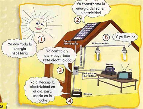 cadenas de papel viento y sol sofia ferr 250 a energ 237 a solar