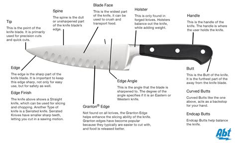 kitchen knives buying guide knives cutlery buying guide types of kitchen knives abt