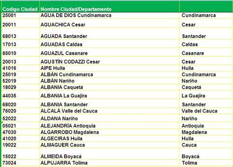 declaracion de renta 2016 colombia formularios declaracion de renta 2016 colombia formularios
