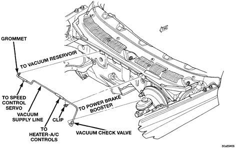 motor repair manual 1994 dodge dakota club spare parts catalogs service manual 2005 dodge dakota club mode actuator replacement mode door diagram dodge