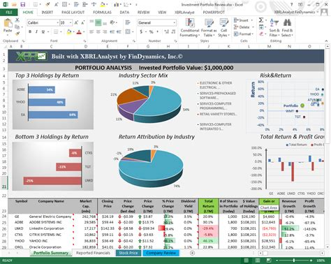 investment summary template excel exles templates findynamics