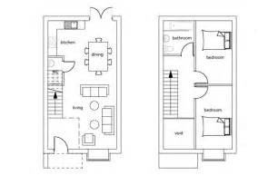 eco friendly home plans eco house feasibility study