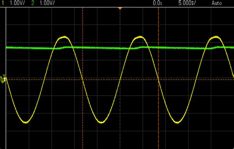capacitor output waveform file half wave rectifier waveform png