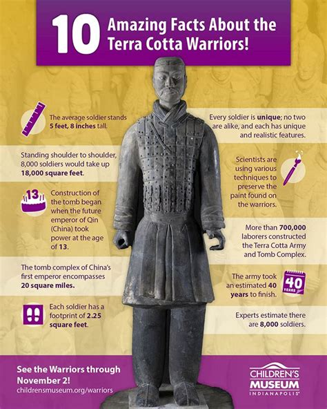 16 Best History Ancient China Images On Pinterest
