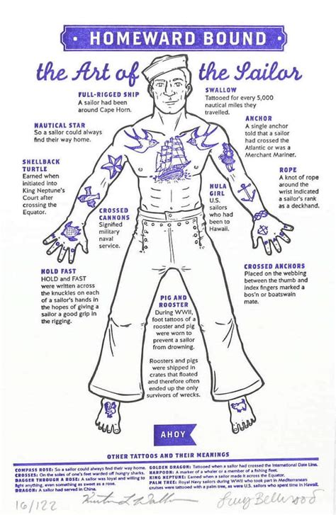 traditional navy tattoos helpful diagram decodes the meaning of traditional sailor